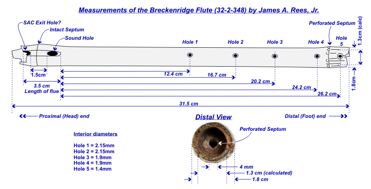 Measurements of the Breckenridge Flute