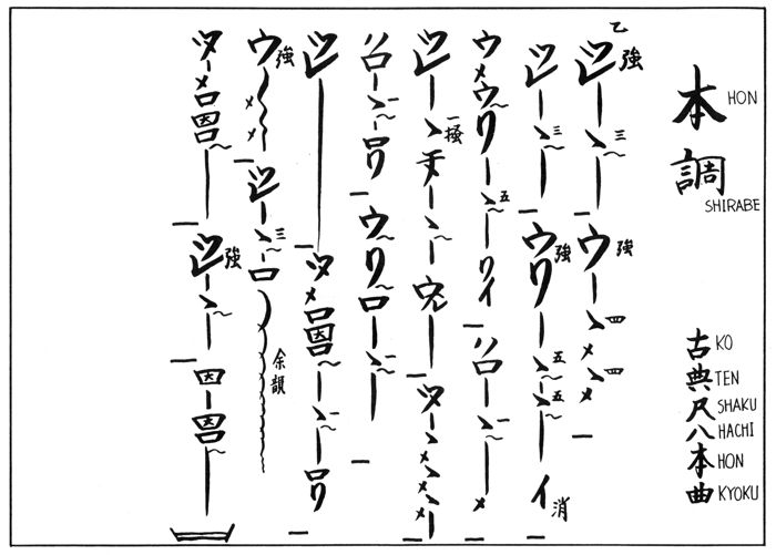Transcription of Hon Shirabe in Japanese cursive music notation