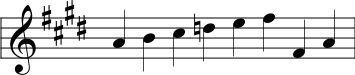 Hexatonic Major Scale written in Nakai Tab notation