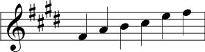 Pentatonic Minor Scale written in Nakai Tab notation