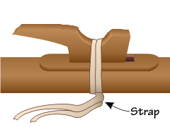 Location of the strap