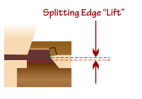 Splitting Edge Lift