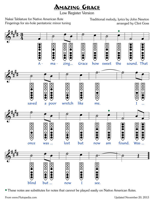 Amazing Grace - Low Version - six-hole Pentatonic Minor - Inverted Finger Diagrams