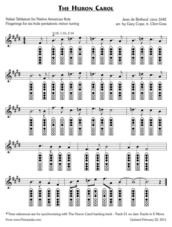 The Huron Carol - six-hole Pentatonic Minor