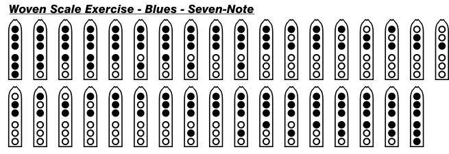 Blues Seven-Note Woven Scale